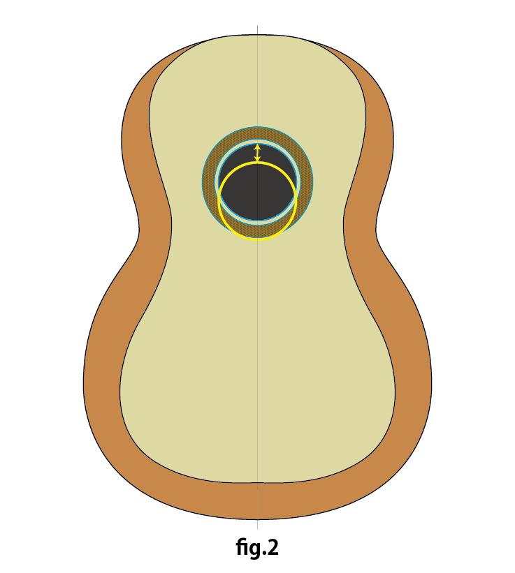 図解イラスト fig.2 作ろうとしているギターの形と、キットに入っている部品の形状を重ねている